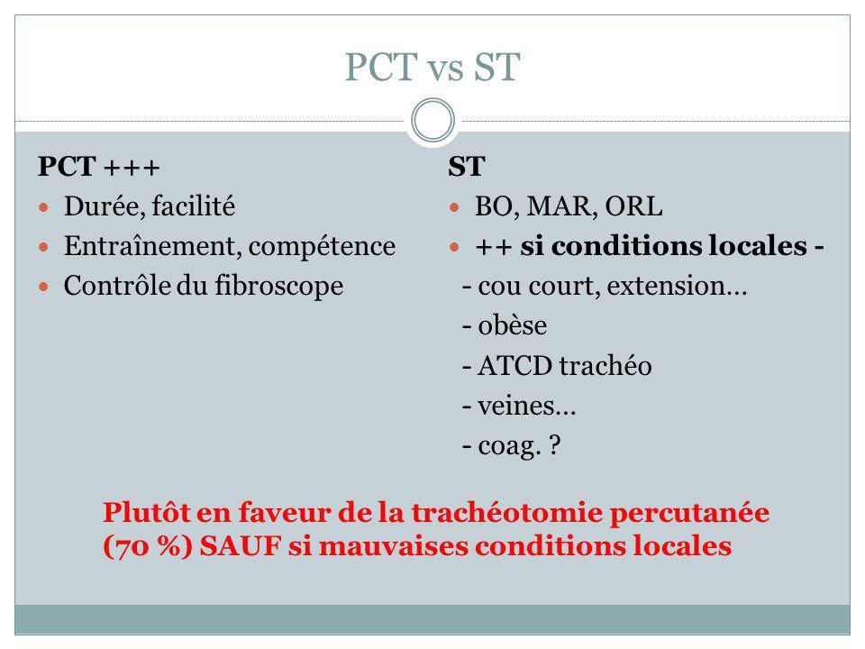 PCT vs ST PCT +++ Durée, facilité Entraînement, compétence