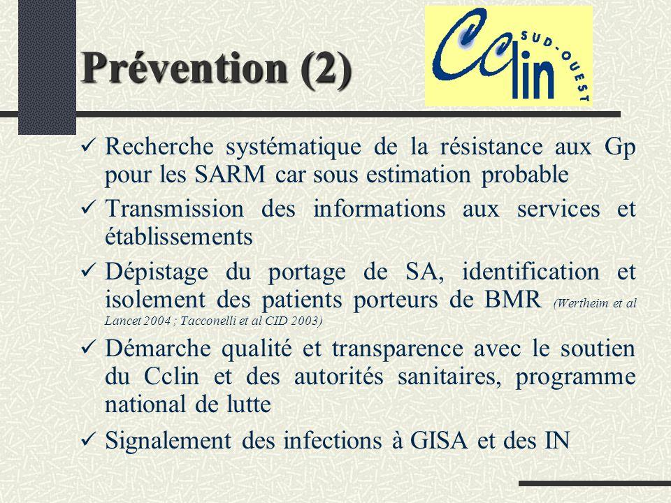 Prévention (2) Recherche systématique de la résistance aux Gp pour les SARM car sous estimation probable.