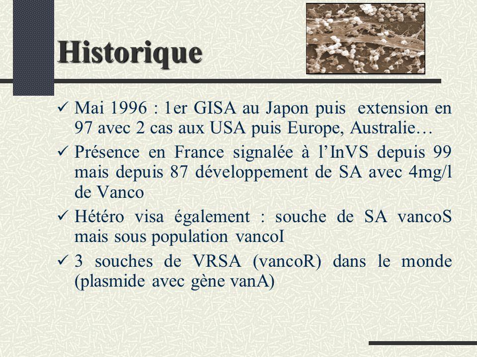 Historique Mai 1996 : 1er GISA au Japon puis extension en 97 avec 2 cas aux USA puis Europe, Australie…