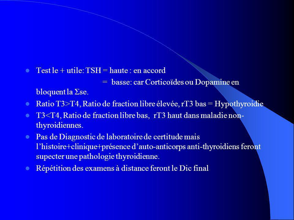 Test le + utile: TSH = haute : en accord