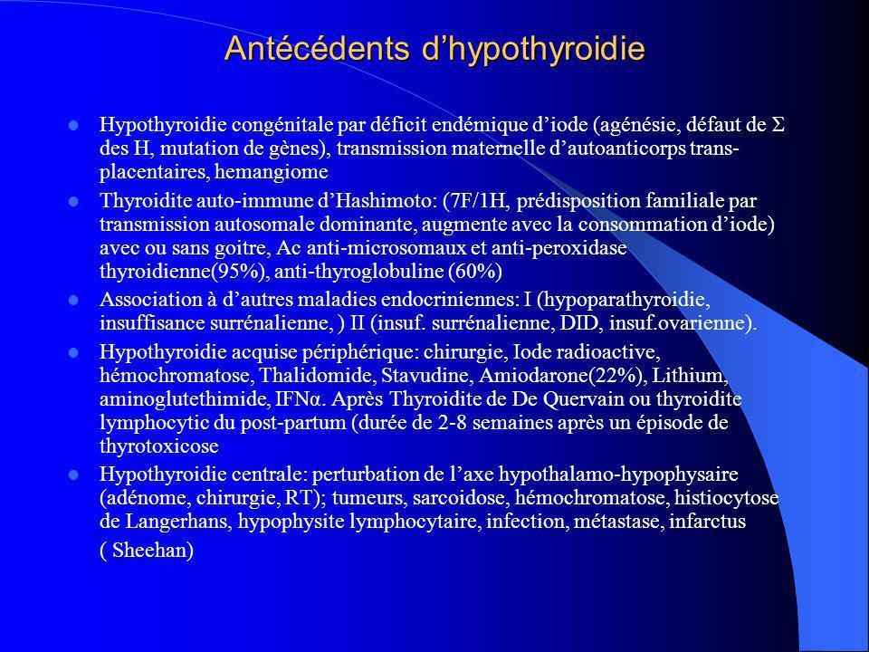 Antécédents d'hypothyroidie