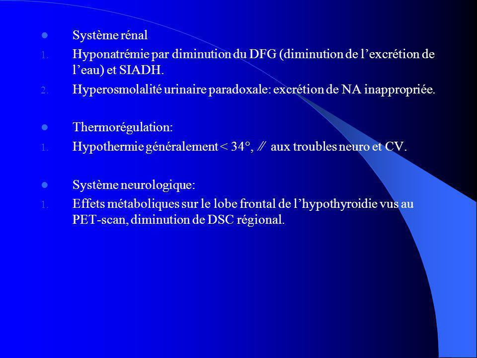 Système rénal Hyponatrémie par diminution du DFG (diminution de l'excrétion de l'eau) et SIADH.