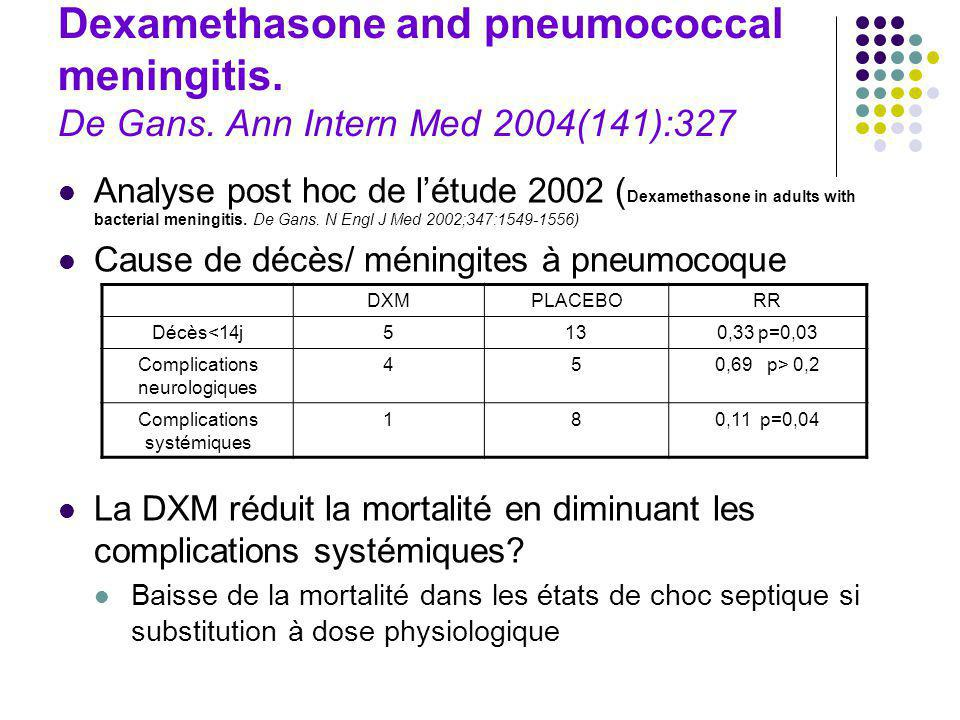 Dexamethasone and pneumococcal meningitis. De Gans