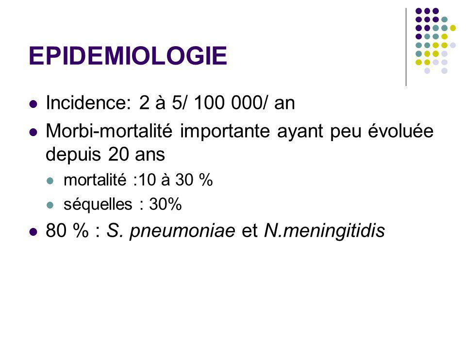 EPIDEMIOLOGIE Incidence: 2 à 5/ 100 000/ an