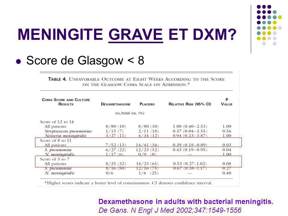MENINGITE GRAVE ET DXM Score de Glasgow < 8
