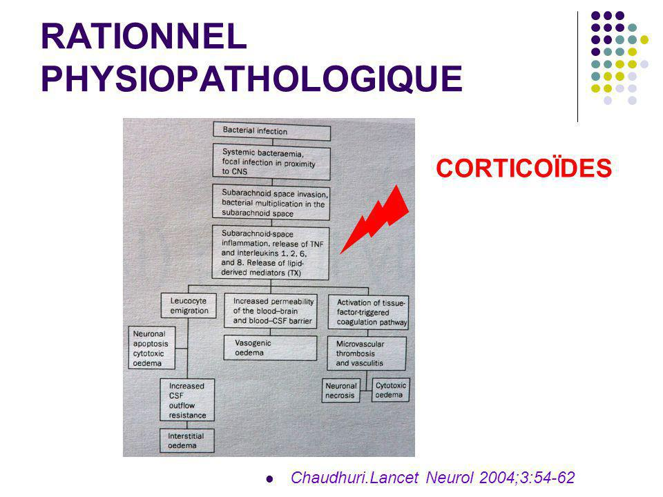 RATIONNEL PHYSIOPATHOLOGIQUE