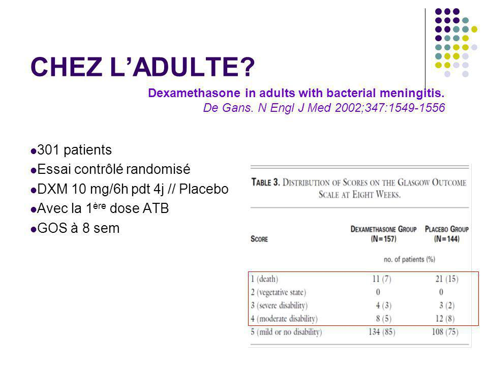 CHEZ L'ADULTE 301 patients Essai contrôlé randomisé