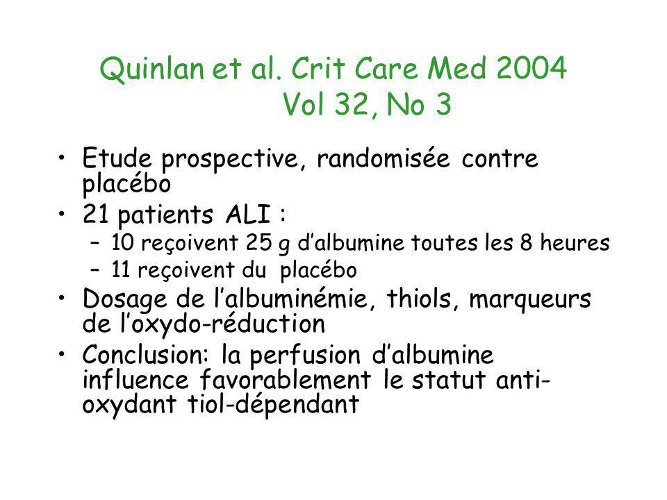 Quinlan et al. Crit Care Med 2004 Vol 32, No 3