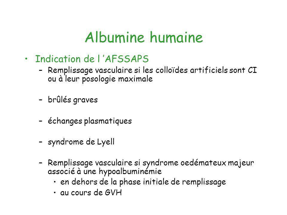 Albumine humaine Indication de l 'AFSSAPS