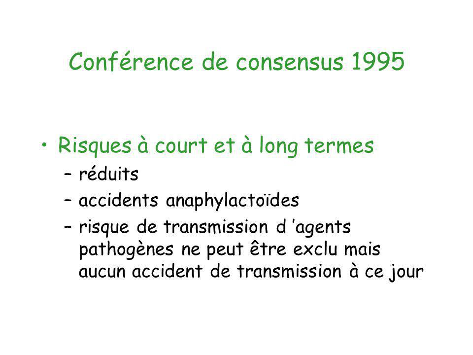 Conférence de consensus 1995