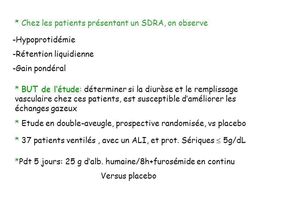 * Chez les patients présentant un SDRA, on observe