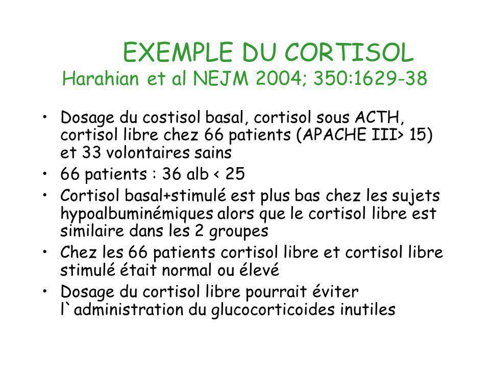 EXEMPLE DU CORTISOL Harahian et al NEJM 2004; 350:1629-38