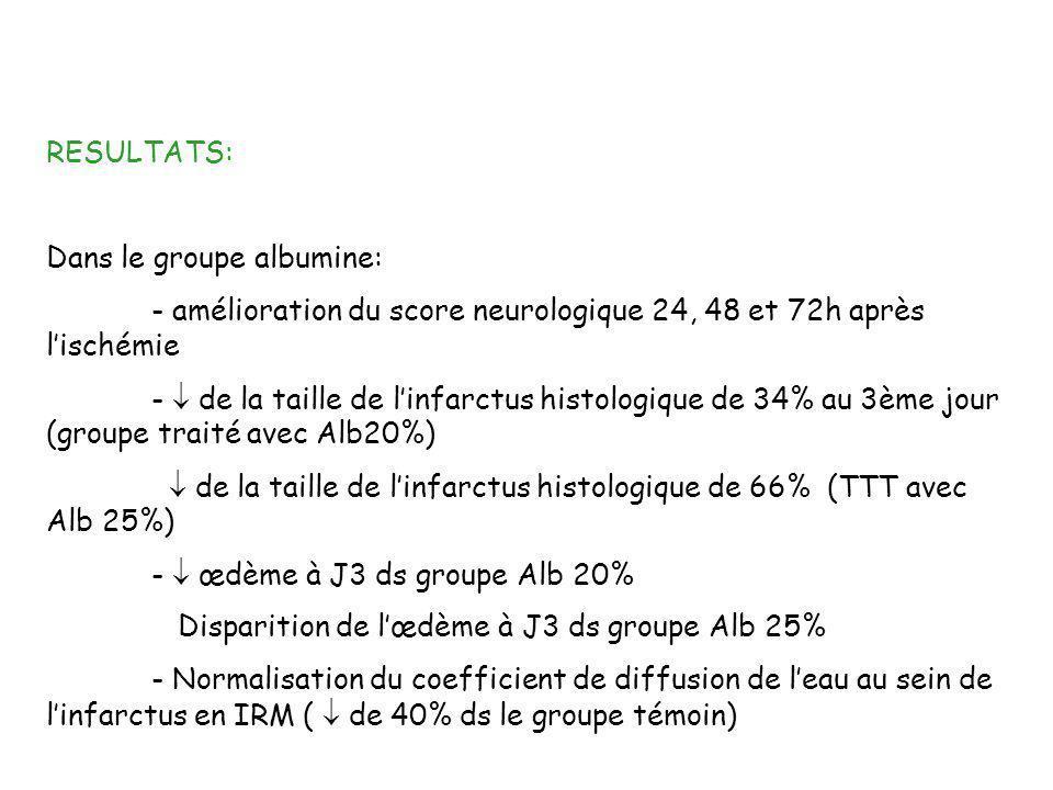 RESULTATS: Dans le groupe albumine: - amélioration du score neurologique 24, 48 et 72h après l'ischémie.