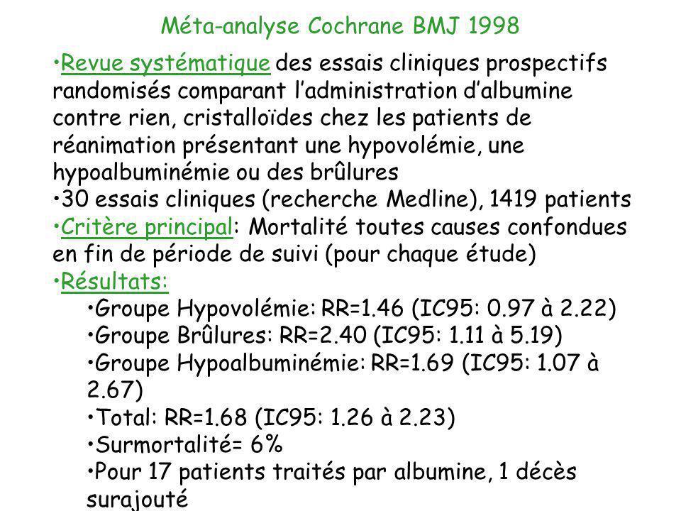 Méta-analyse Cochrane BMJ 1998