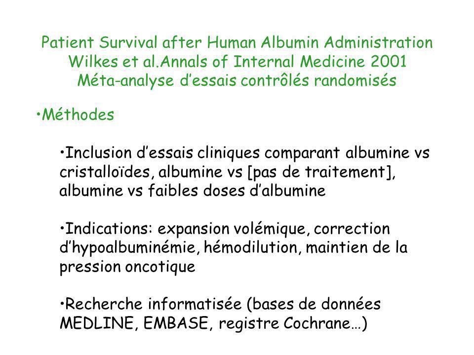 Patient Survival after Human Albumin Administration Wilkes et al