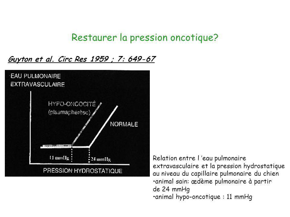 Restaurer la pression oncotique