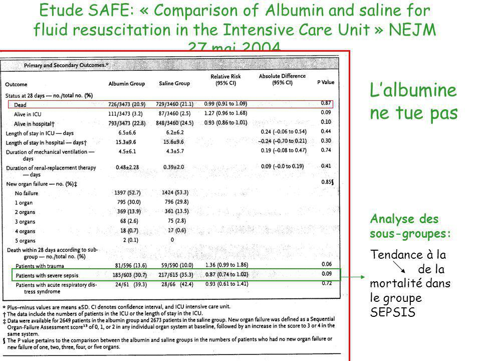 Etude SAFE: « Comparison of Albumin and saline for fluid resuscitation in the Intensive Care Unit » NEJM 27 mai 2004