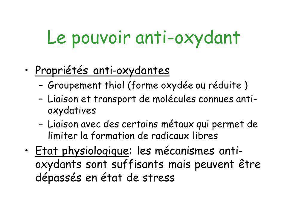 Le pouvoir anti-oxydant