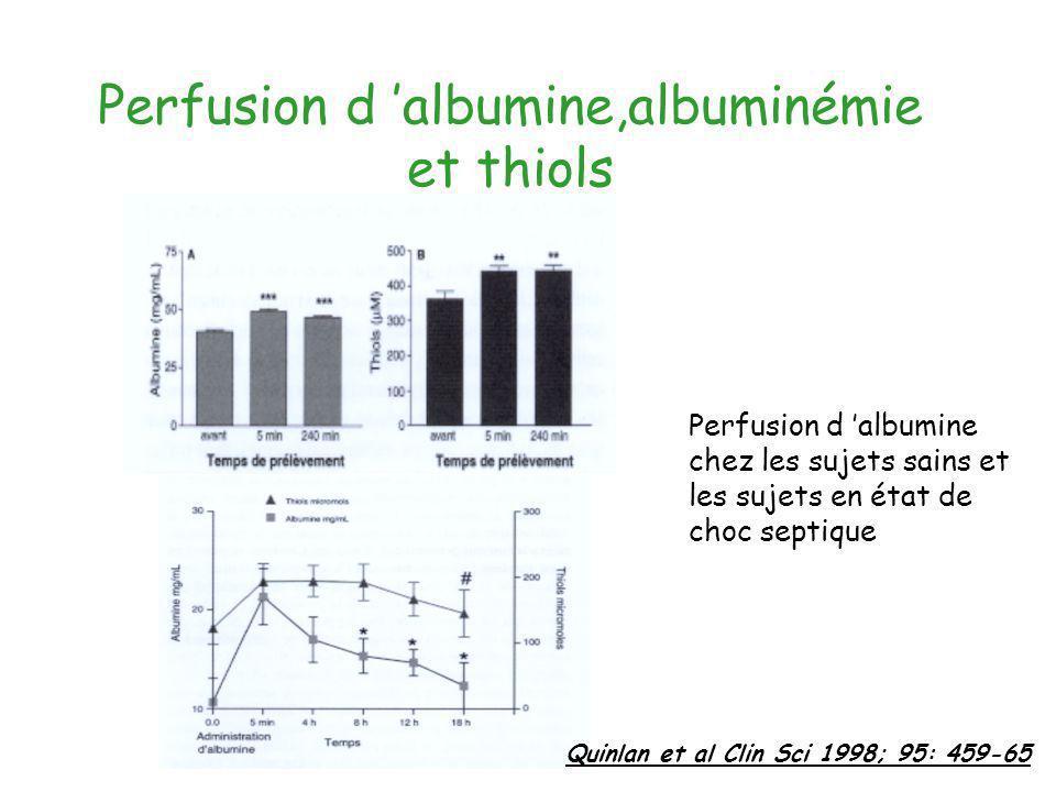 Perfusion d 'albumine,albuminémie et thiols