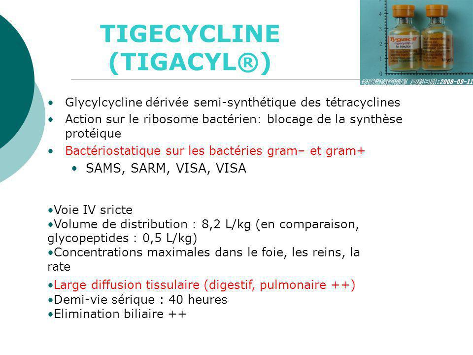 TIGECYCLINE (TIGACYL®)