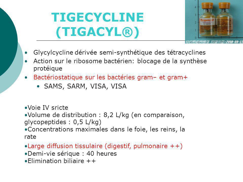 TIGECYCLINE (TIGACYL®)