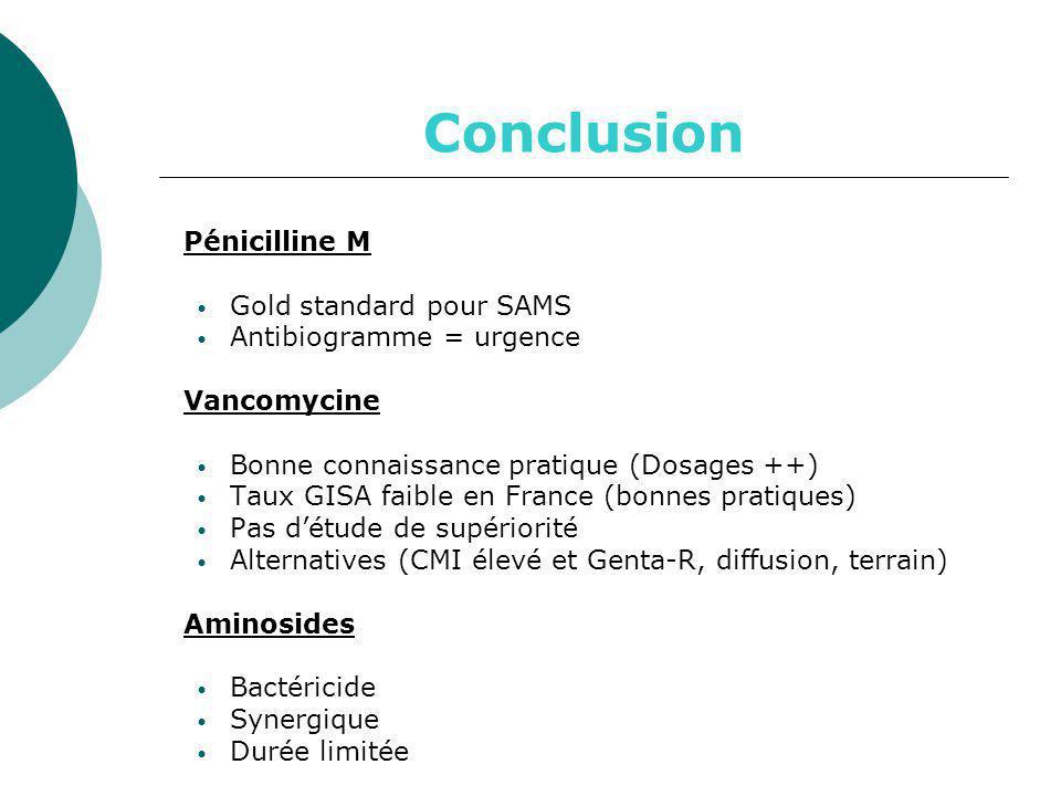 Conclusion Pénicilline M Gold standard pour SAMS