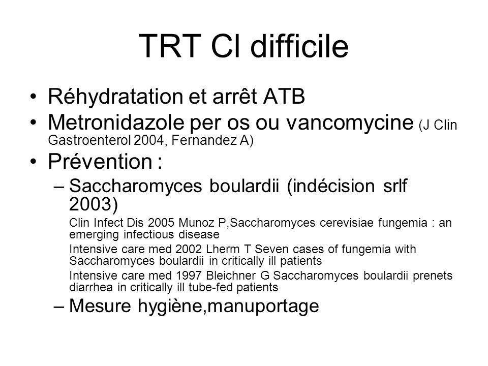 TRT Cl difficile Réhydratation et arrêt ATB