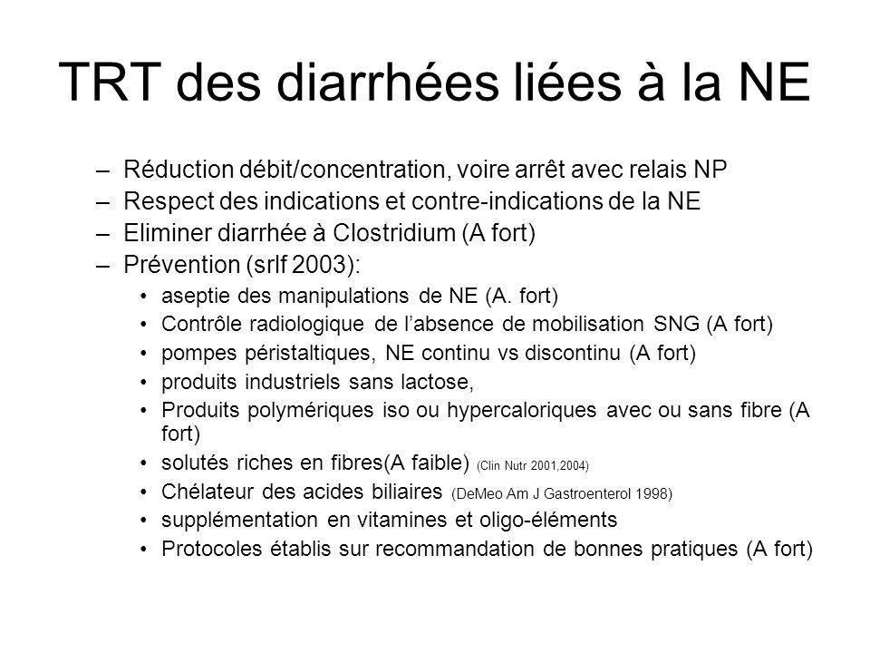 TRT des diarrhées liées à la NE