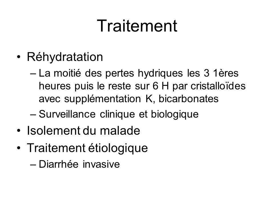 Traitement Réhydratation Isolement du malade Traitement étiologique