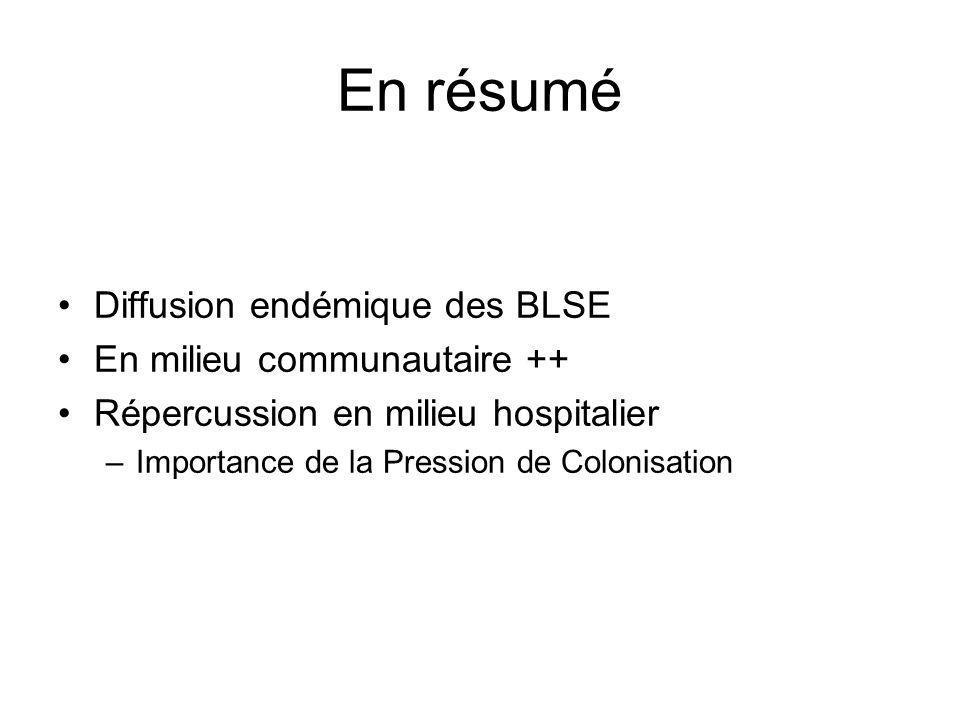 En résumé Diffusion endémique des BLSE En milieu communautaire ++