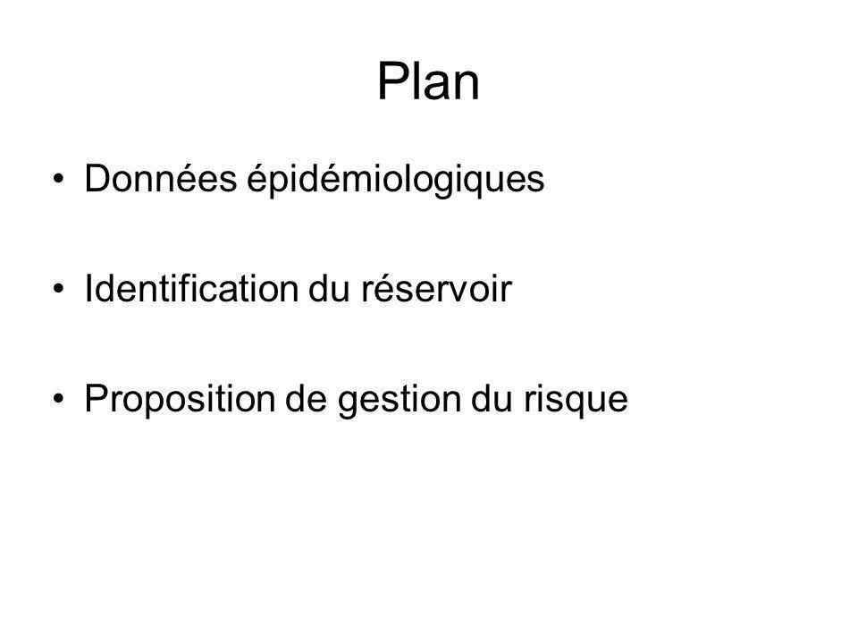 Plan Données épidémiologiques Identification du réservoir