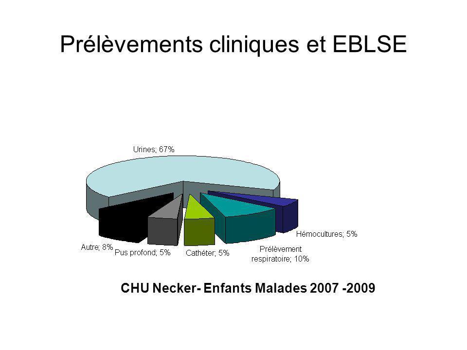 Prélèvements cliniques et EBLSE