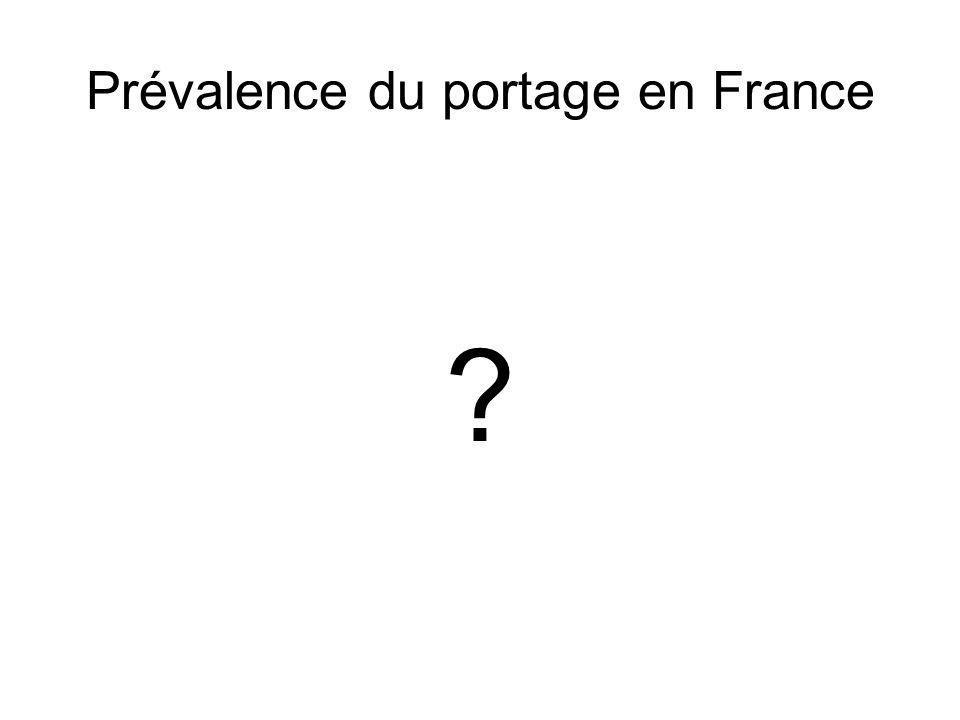 Prévalence du portage en France