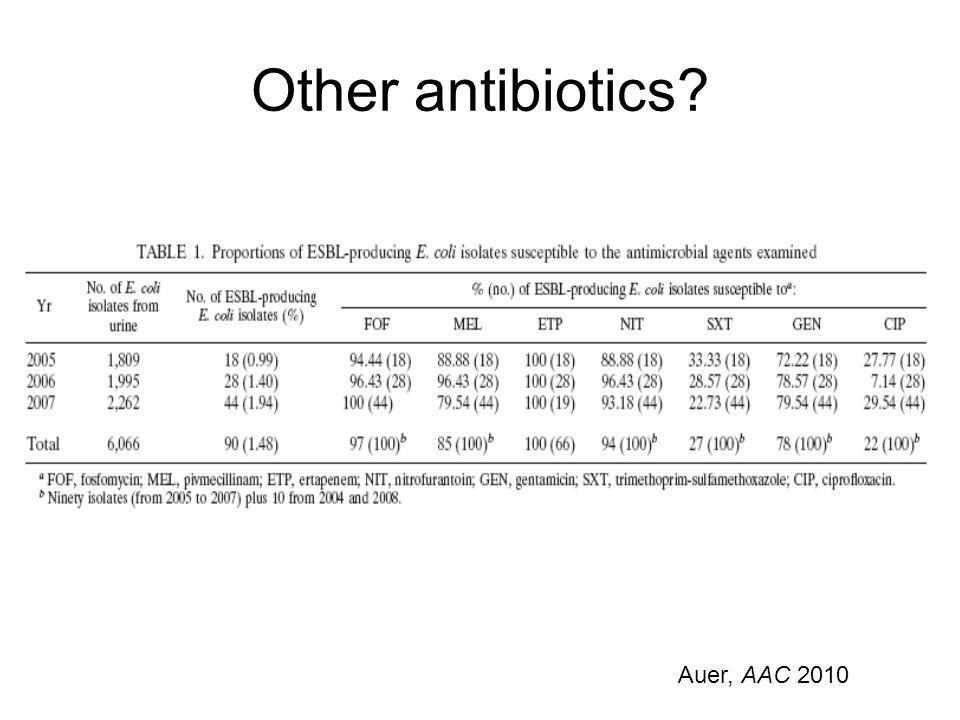 Other antibiotics Auer, AAC 2010