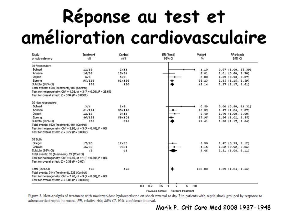 Réponse au test et amélioration cardiovasculaire
