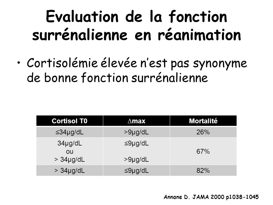 Evaluation de la fonction surrénalienne en réanimation