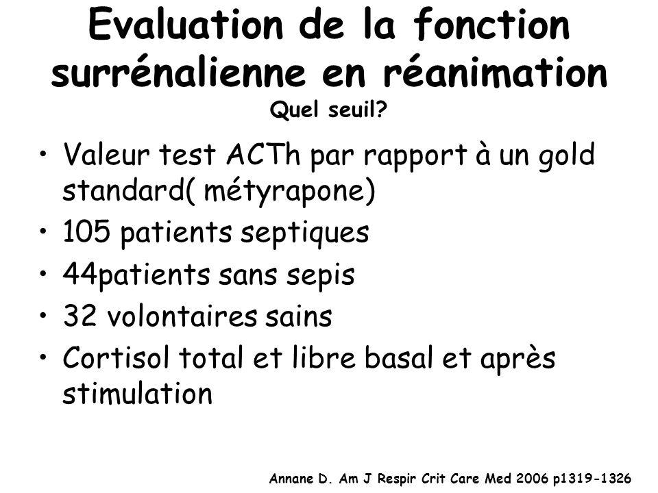 Evaluation de la fonction surrénalienne en réanimation Quel seuil