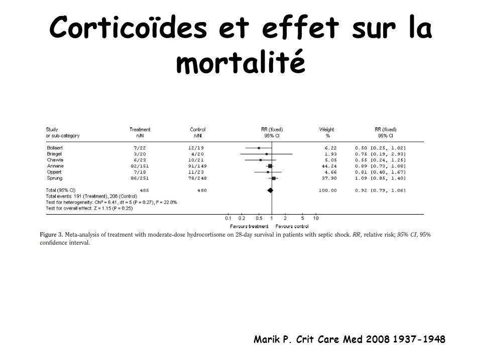 Corticoïdes et effet sur la mortalité