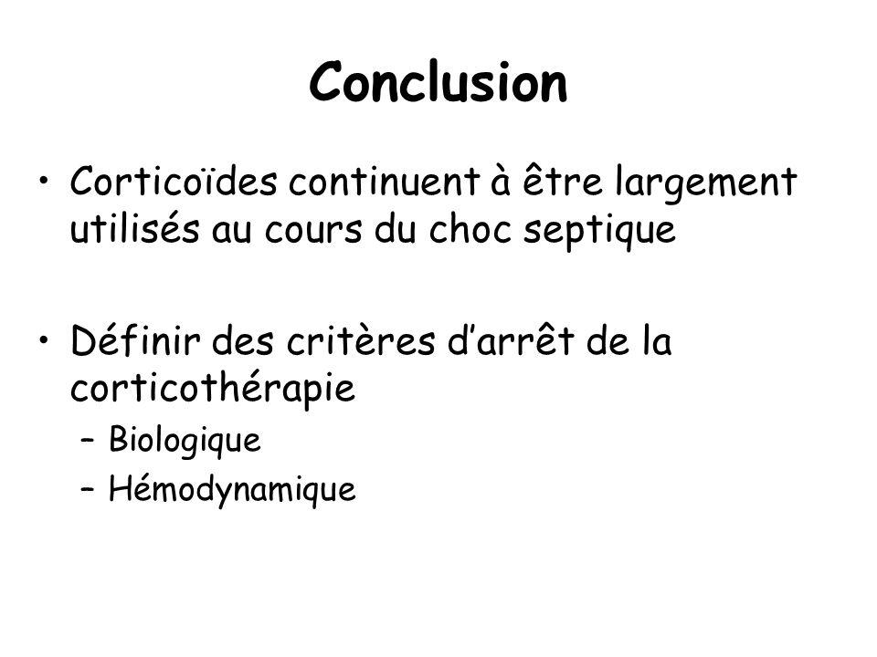 Conclusion Corticoïdes continuent à être largement utilisés au cours du choc septique. Définir des critères d'arrêt de la corticothérapie.