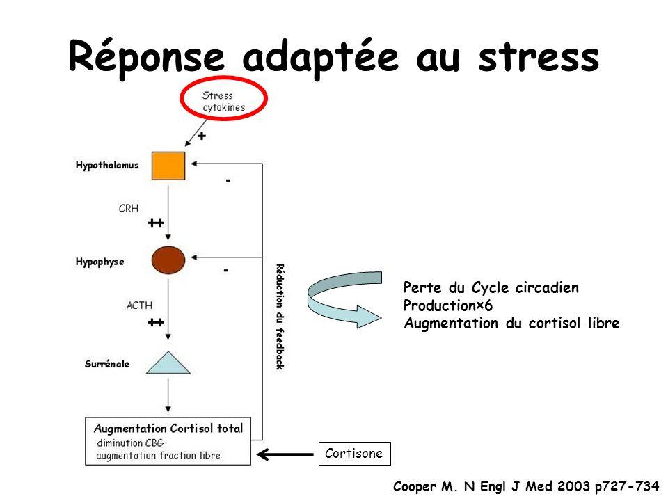 Réponse adaptée au stress