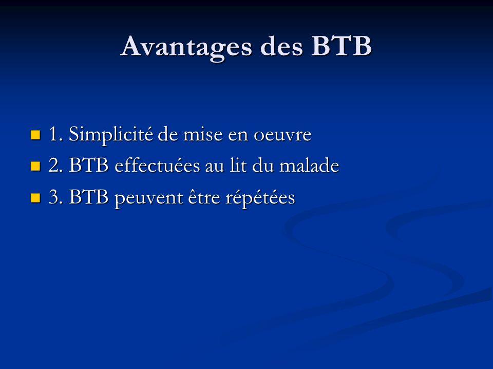 Avantages des BTB 1. Simplicité de mise en oeuvre