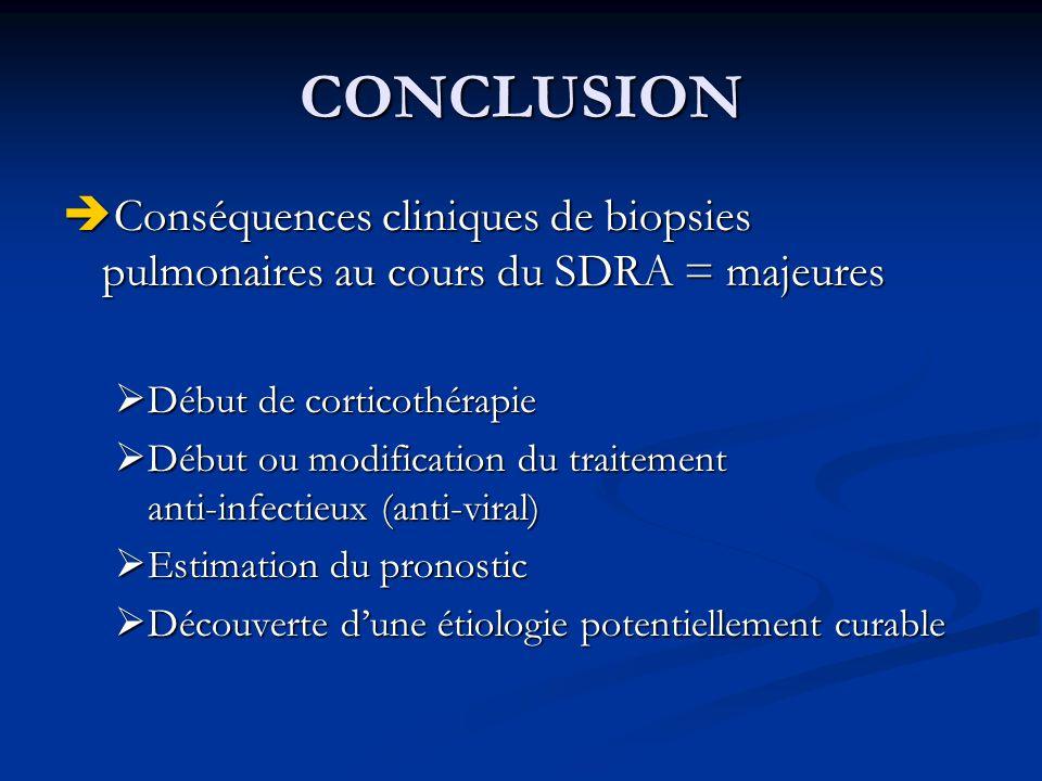 CONCLUSION Conséquences cliniques de biopsies pulmonaires au cours du SDRA = majeures. Début de corticothérapie.
