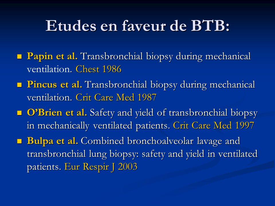 Etudes en faveur de BTB: