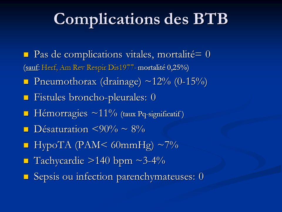 Complications des BTB Pas de complications vitales, mortalité= 0