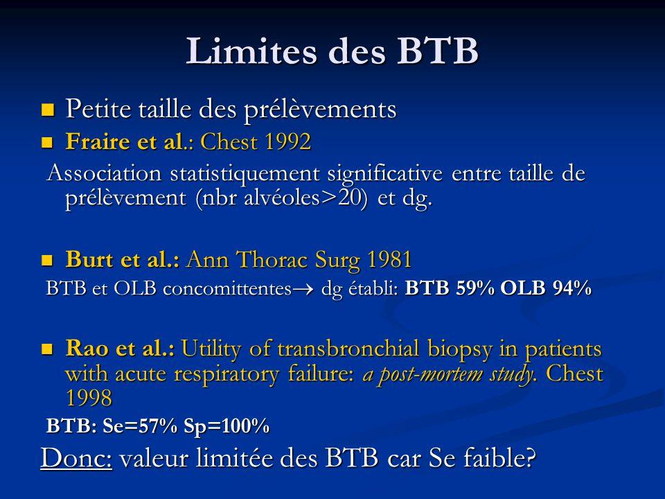 Limites des BTB Petite taille des prélèvements
