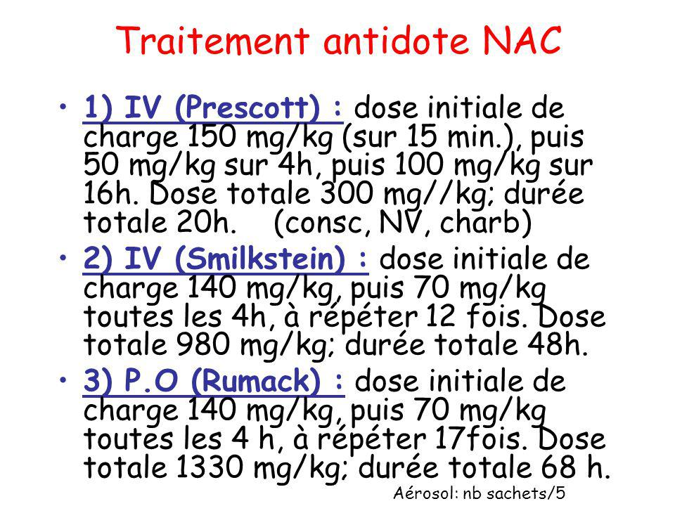 Traitement antidote NAC