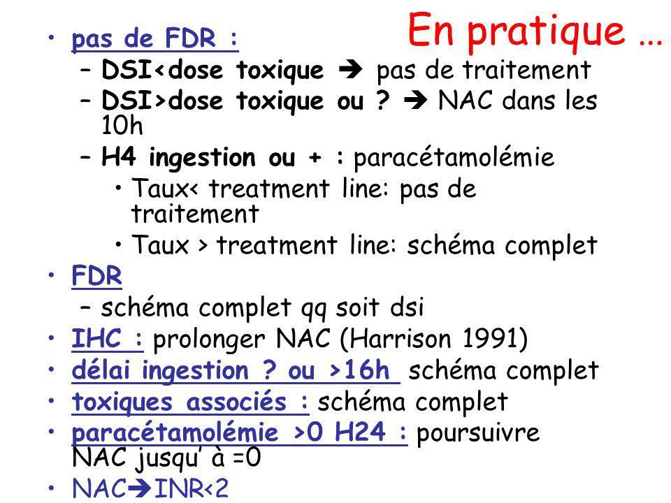 En pratique … pas de FDR : DSI<dose toxique  pas de traitement