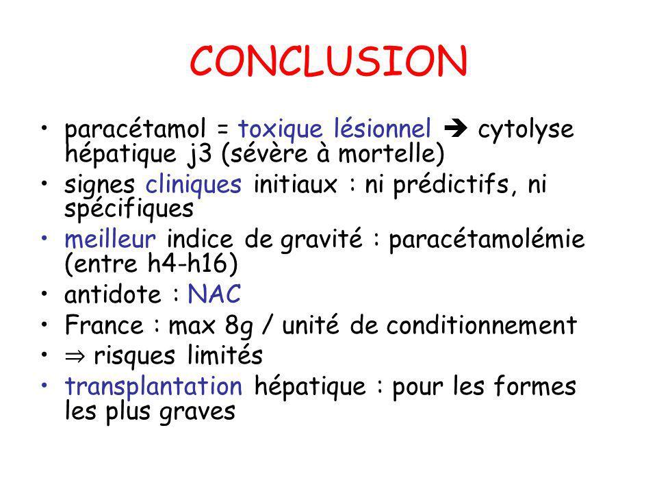 CONCLUSION paracétamol = toxique lésionnel  cytolyse hépatique j3 (sévère à mortelle) signes cliniques initiaux : ni prédictifs, ni spécifiques.