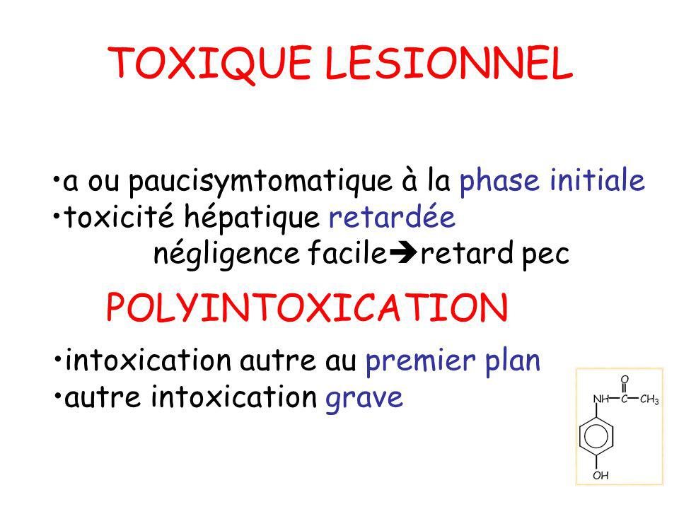 TOXIQUE LESIONNEL POLYINTOXICATION