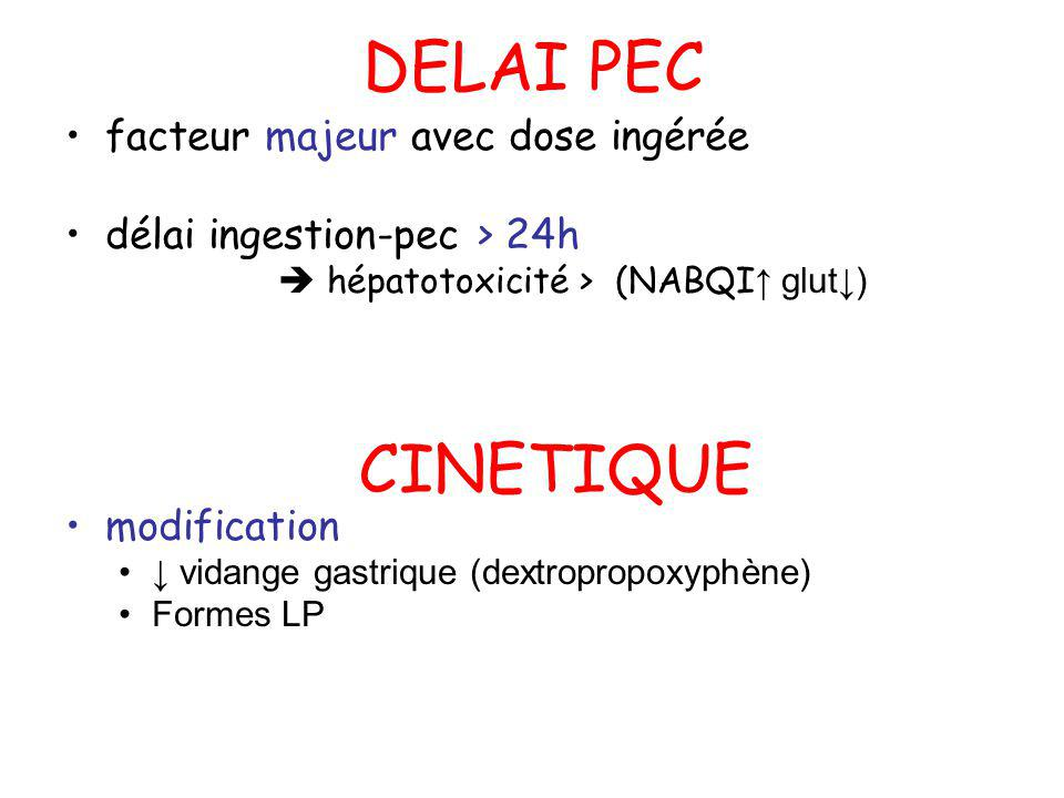DELAI PEC CINETIQUE facteur majeur avec dose ingérée